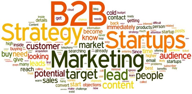 How To Write A Stunning Busiess Blog? 6 Practical Ideas For Business Blogs Which Will Work In 2020 & Beyond